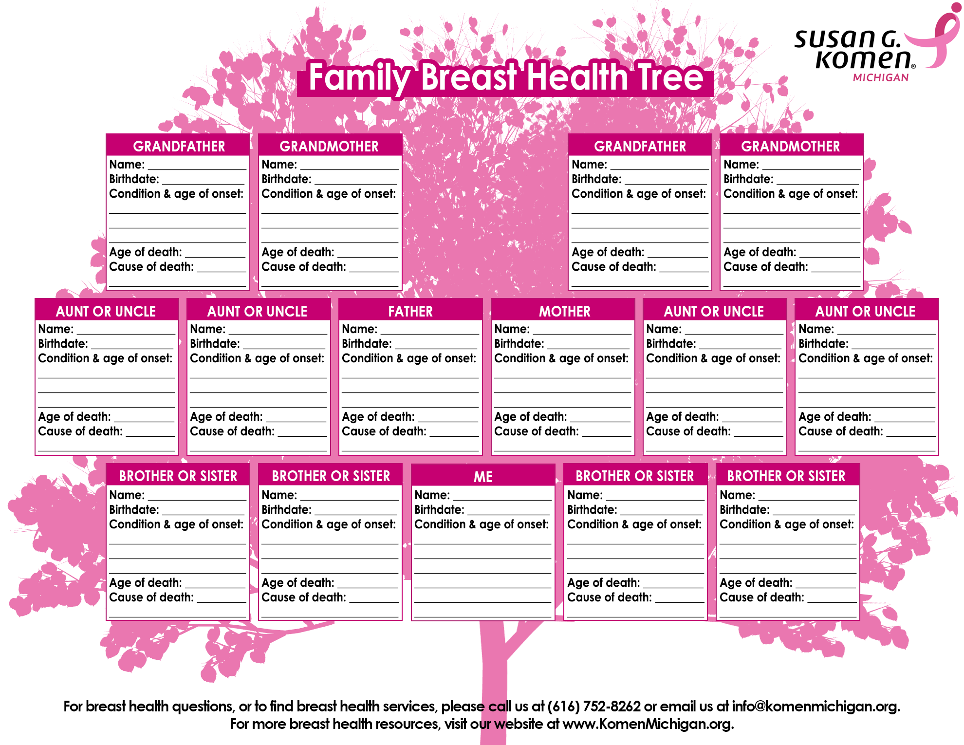 medical family tree template - knowing family history helps you manage your health